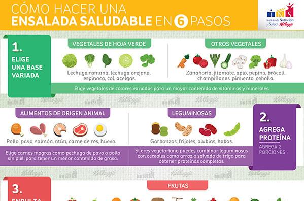 Cómo Preparar Ensaladas Saludables | Recetas con Ensaladas