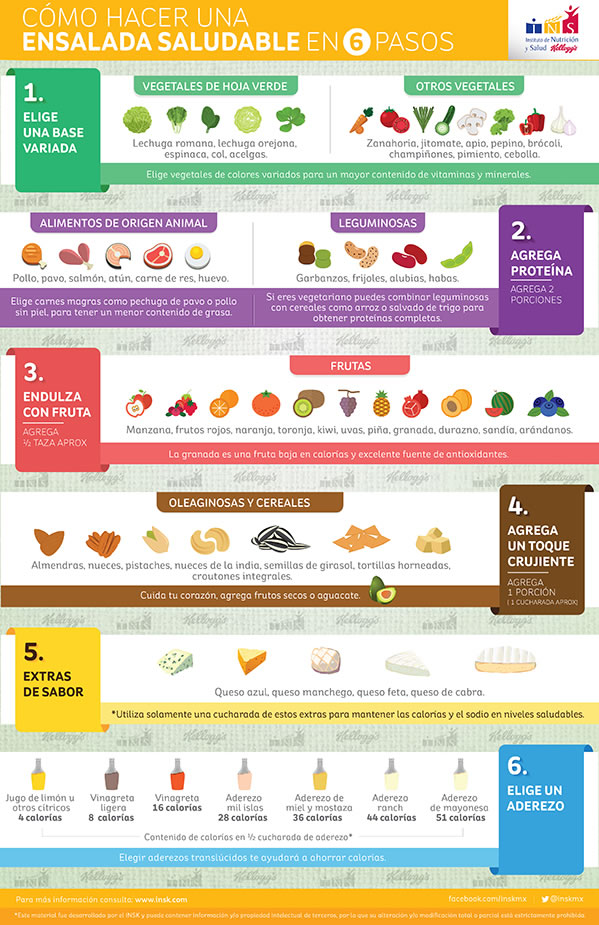 Como Preparar Ensaladas Saludables